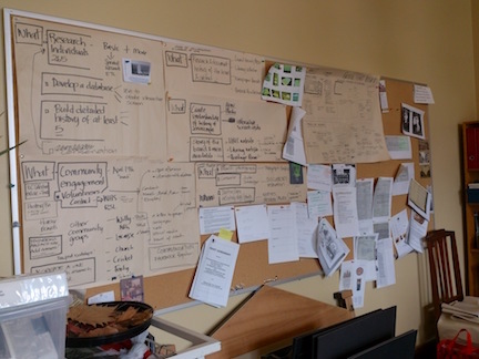 research and planning board