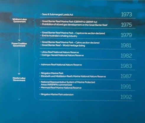 proud history of marine protection table 1