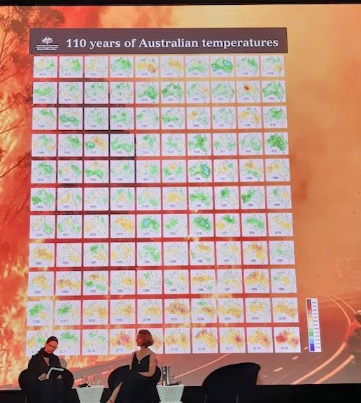 temperature slide.jpg